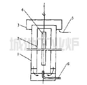 淬火油槽循环溢流装置