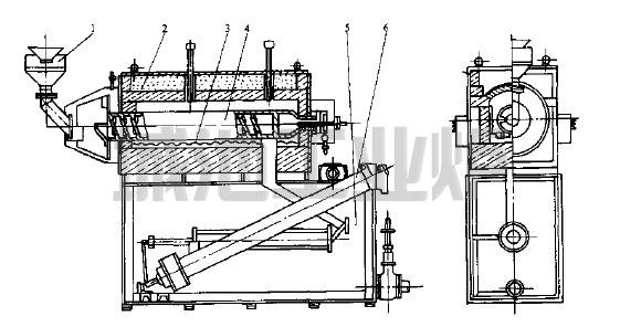滚筒式电阻炉结构简图